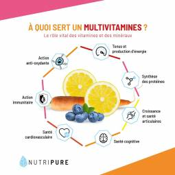 bienfait multivitamines