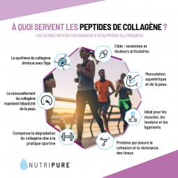 collagene nutripure