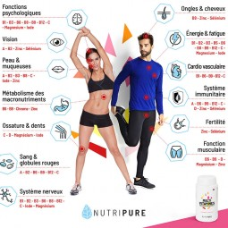 role multivitamines