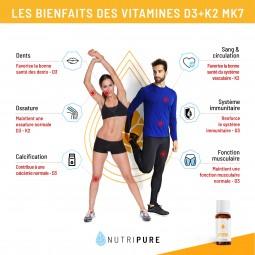 bienfait vitamine D