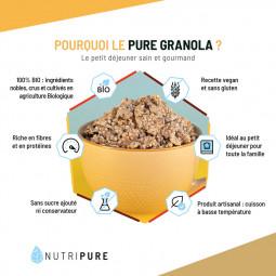 Granola artisanal sain et Gourmand