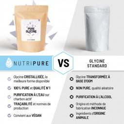 glycine pure