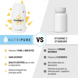 Vitamine C vs Vitamine C Standard